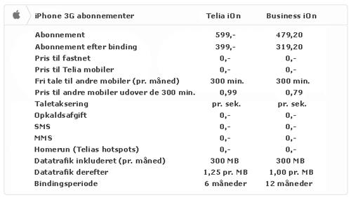 iPhone 2.0 pris i Danmark
